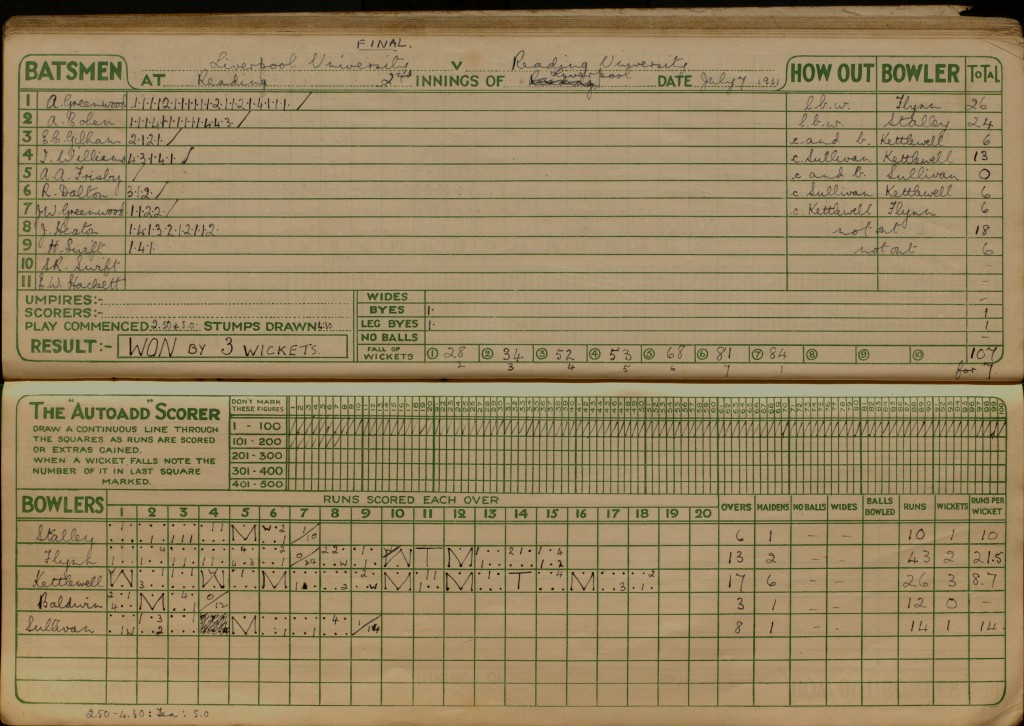 Cricket score book, 1931 (D305/1); page showing Liverpool's second innings. Liverpool's batsmen had scored 214 runs in their first innings, setting themselves up nicely for the win. Brack remembered the team making 'heavy weather of it' in their second innings.