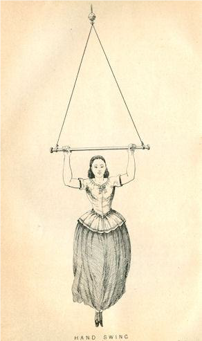 "Illustration of a lady hanging from a ""hand swing"""